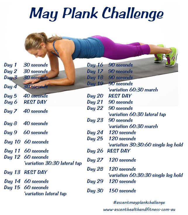 May Plank Challenge Ascent Health Amp Fitness